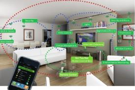 Keuntungan Serta Efisiensi Menggunakan Konsep Smart Home Schneider Electric